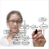 دانلود پروژه و تحقیق تحلیل سیستم ها و طبقه بندی انواع آن
