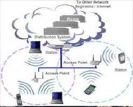 پروژه اصول و مبانی شبکه های حسگر بیسیم و شبکه های موردی